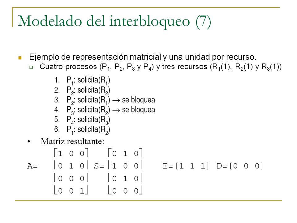 Modelado del interbloqueo (7) Ejemplo de representación matricial y una unidad por recurso. Cuatro procesos (P 1, P 2, P 3 y P 4 ) y tres recursos (R