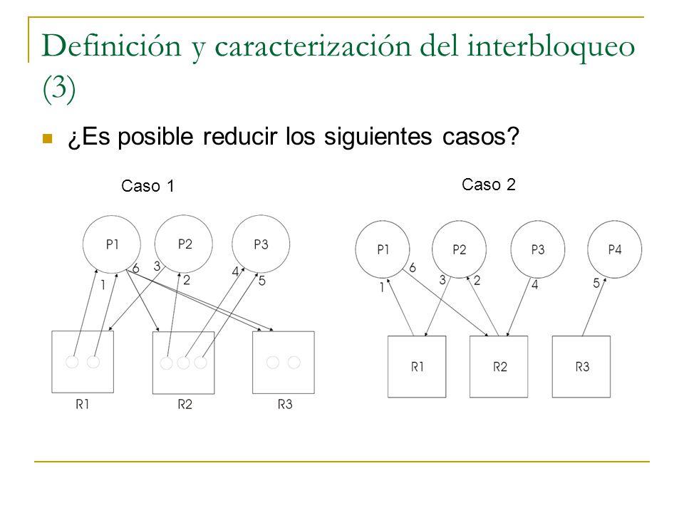 Definición y caracterización del interbloqueo (3) ¿Es posible reducir los siguientes casos? Caso 1 Caso 2