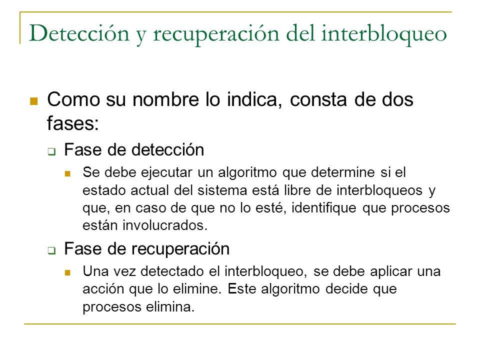 Detección y recuperación del interbloqueo Como su nombre lo indica, consta de dos fases: Fase de detección Se debe ejecutar un algoritmo que determine
