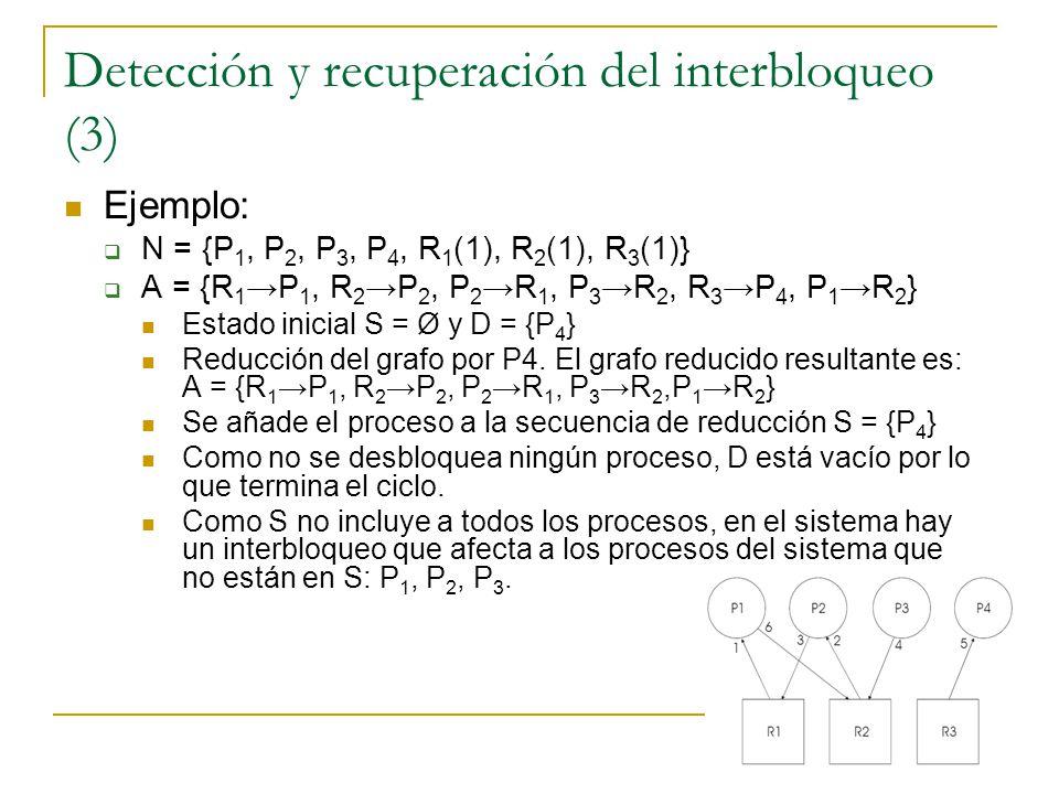 Detección y recuperación del interbloqueo (3) Ejemplo: N = {P 1, P 2, P 3, P 4, R 1 (1), R 2 (1), R 3 (1)} A = {R 1 P 1, R 2 P 2, P 2 R 1, P 3 R 2, R