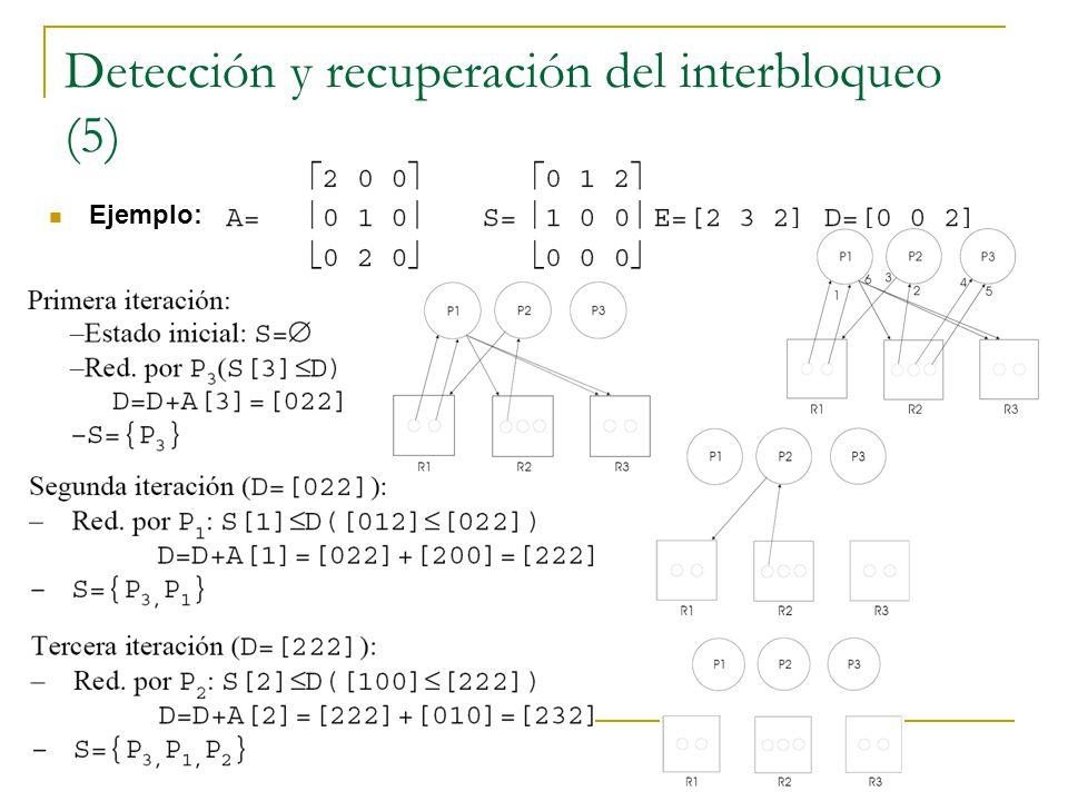 Detección y recuperación del interbloqueo (5) Ejemplo: