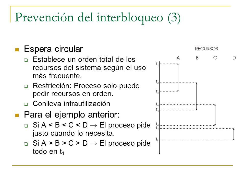 Prevención del interbloqueo (3) Espera circular Establece un orden total de los recursos del sistema según el uso más frecuente. Restricción: Proceso