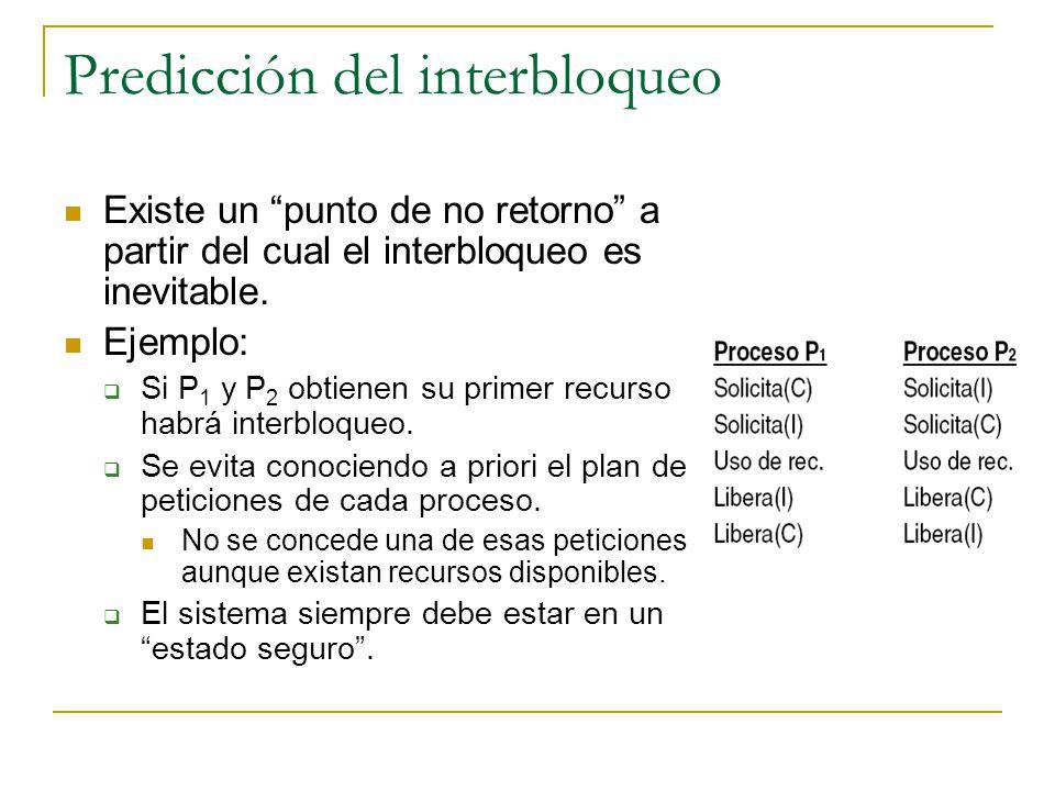 Predicción del interbloqueo Existe un punto de no retorno a partir del cual el interbloqueo es inevitable. Ejemplo: Si P 1 y P 2 obtienen su primer re