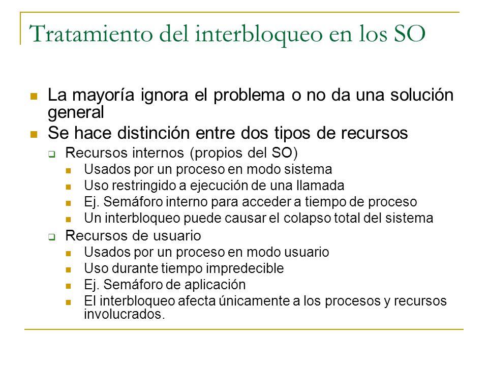 Tratamiento del interbloqueo en los SO La mayoría ignora el problema o no da una solución general Se hace distinción entre dos tipos de recursos Recur