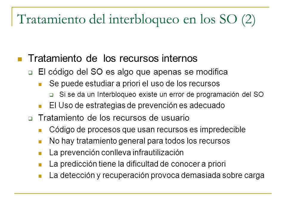 Tratamiento del interbloqueo en los SO (2) Tratamiento de los recursos internos El código del SO es algo que apenas se modifica Se puede estudiar a pr
