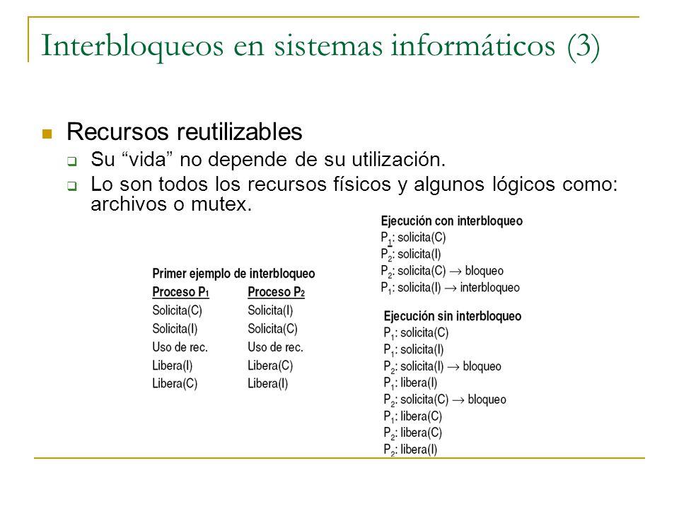 Interbloqueos en sistemas informáticos (3) Recursos reutilizables Su vida no depende de su utilización. Lo son todos los recursos físicos y algunos ló
