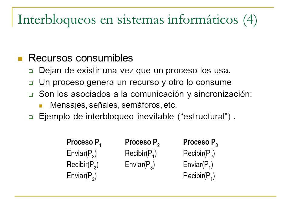 Interbloqueos en sistemas informáticos (4) Recursos consumibles Dejan de existir una vez que un proceso los usa. Un proceso genera un recurso y otro l