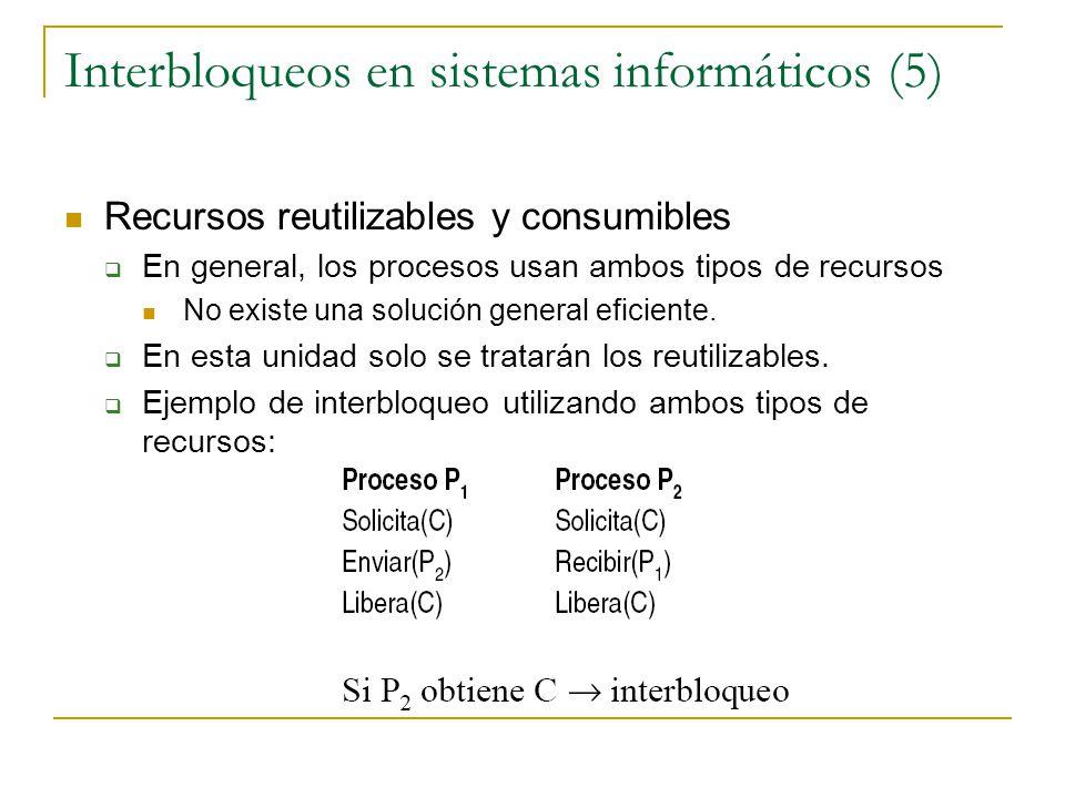 Interbloqueos en sistemas informáticos (5) Recursos reutilizables y consumibles En general, los procesos usan ambos tipos de recursos No existe una so