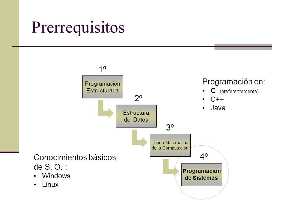 Prerrequisitos 1º Programación Estructurada 2º Estructura de Datos 3º Teoría Matemática de la Computación 4º Programación de Sistemas Conocimientos bá