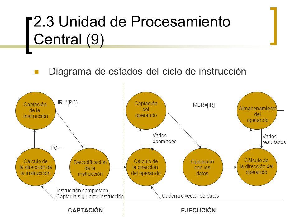 2.3 Unidad de Procesamiento Central (9) Diagrama de estados del ciclo de instrucción Cálculo de la dirección de la instrucción Captación de la instruc
