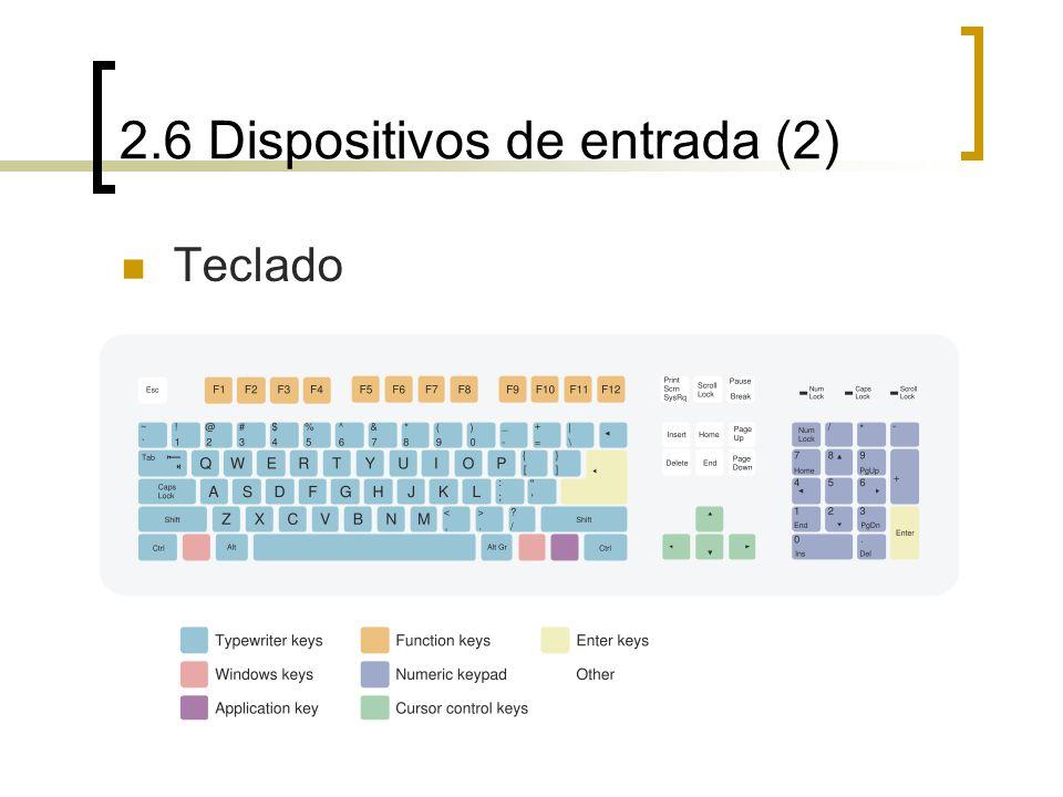 2.6 Dispositivos de entrada (2) Teclado