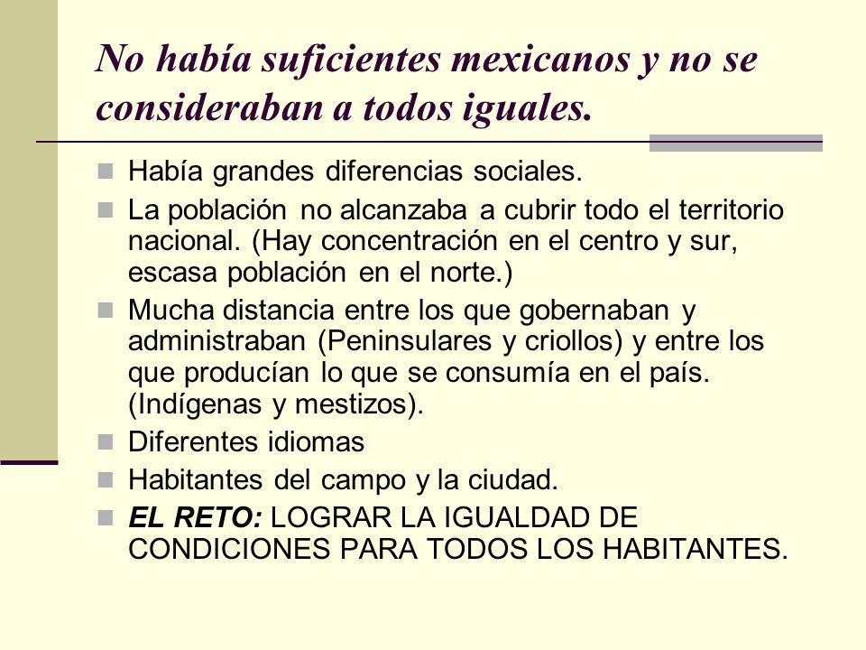 No había suficientes mexicanos y no se consideraban a todos iguales. Había grandes diferencias sociales. La población no alcanzaba a cubrir todo el te