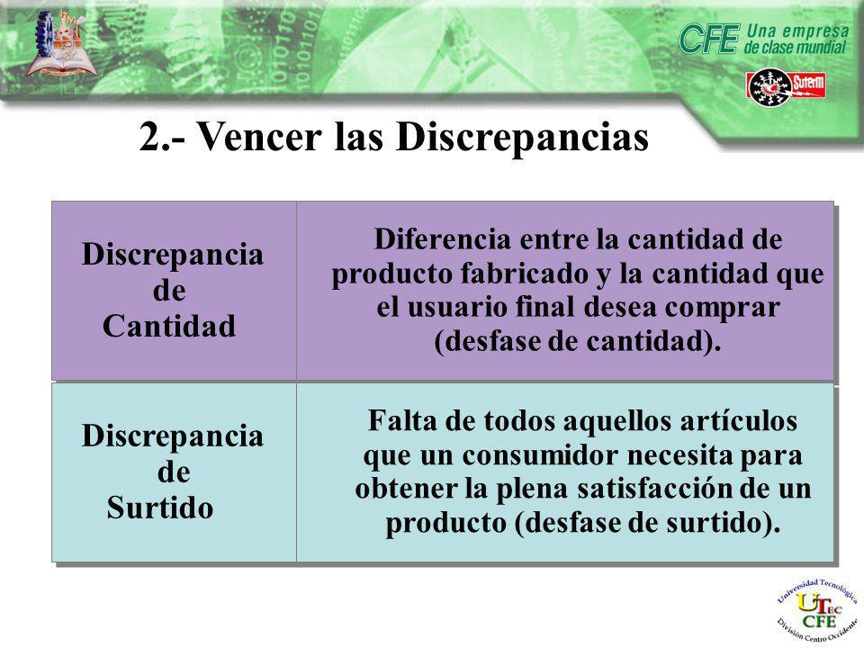 2.- Vencer las Discrepancias Discrepancia de Cantidad Discrepancia de Cantidad Discrepancia de Surtido Discrepancia de Surtido Diferencia entre la cantidad de producto fabricado y la cantidad que el usuario final desea comprar (desfase de cantidad).