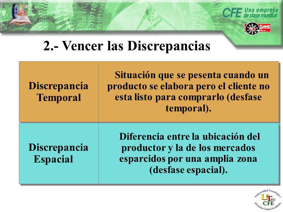 2.- Vencer las Discrepancias Discrepancia Temporal Discrepancia Temporal Discrepancia Espacial Discrepancia Espacial Situación que se pesenta cuando un producto se elabora pero el cliente no esta listo para comprarlo (desfase temporal).