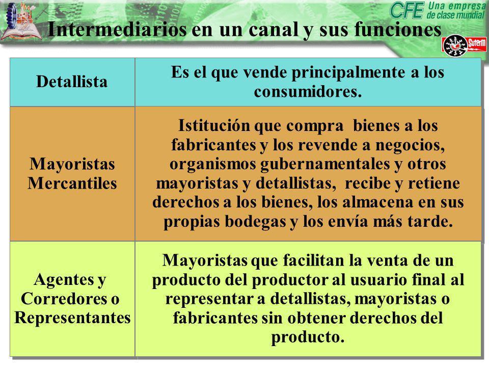 Intermediarios en un canal y sus funciones Detallista Mayoristas Mercantiles Mayoristas Mercantiles Agentes y Corredores o Representantes Agentes y Corredores o Representantes Es el que vende principalmente a los consumidores.