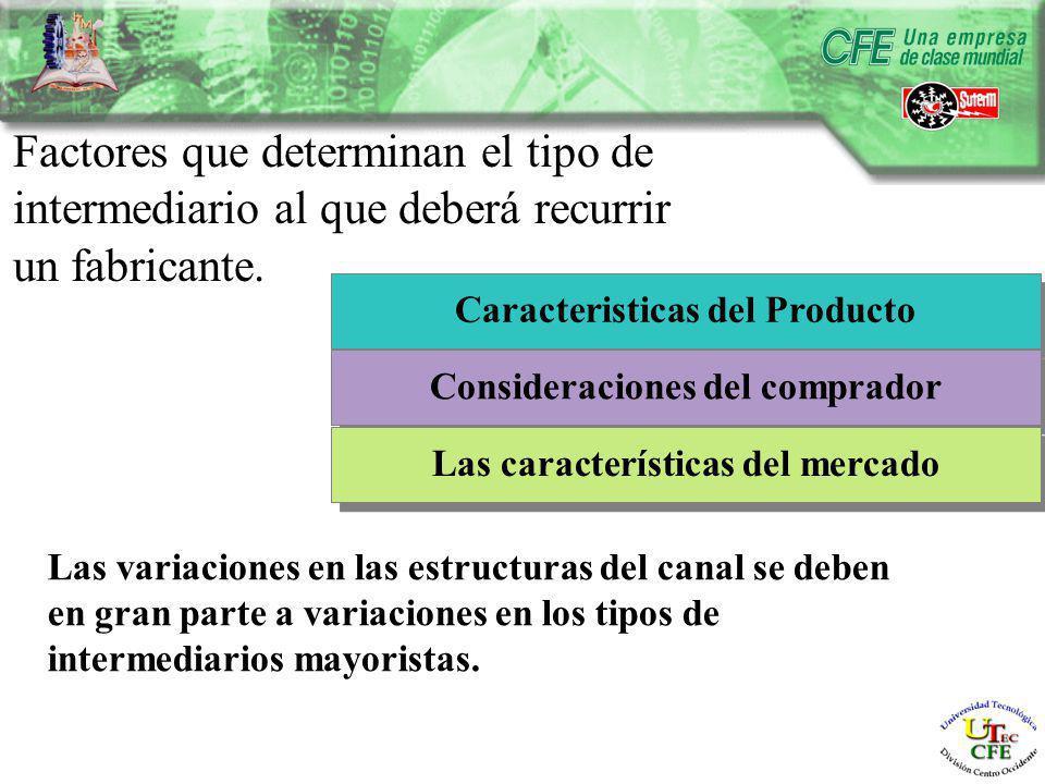 Caracteristicas del Producto Consideraciones del comprador Las características del mercado Factores que determinan el tipo de intermediario al que deberá recurrir un fabricante.