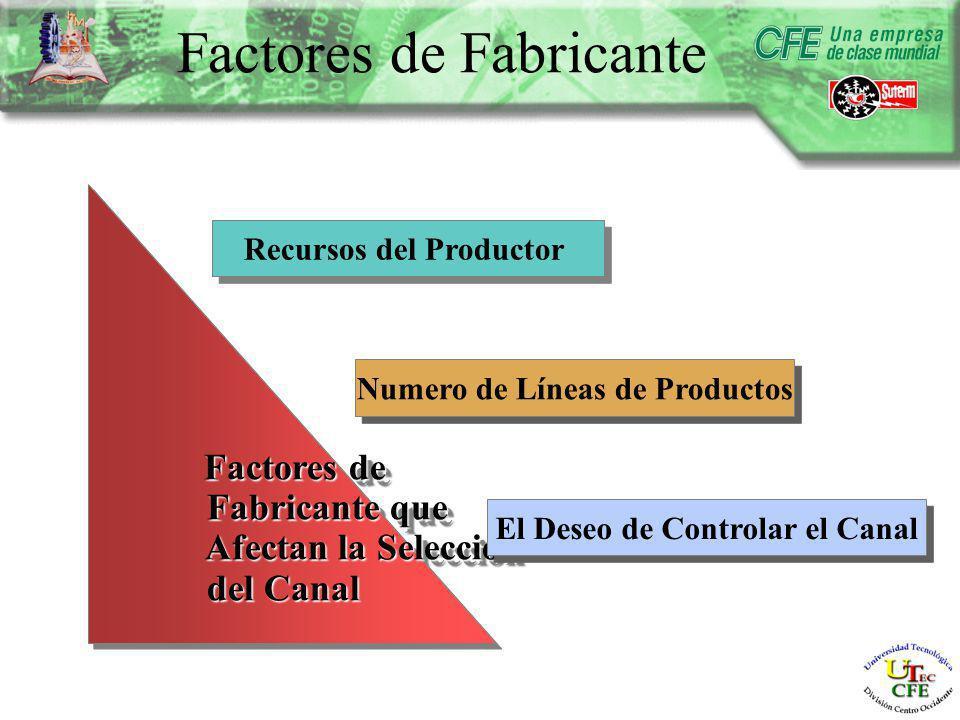 Factores de Fabricante Factores de Factores de Fabricante que Fabricante que Afectan la Selección Afectan la Selección del Canal del Canal Factores de Factores de Fabricante que Fabricante que Afectan la Selección Afectan la Selección del Canal del Canal Recursos del Productor Numero de Líneas de Productos El Deseo de Controlar el Canal