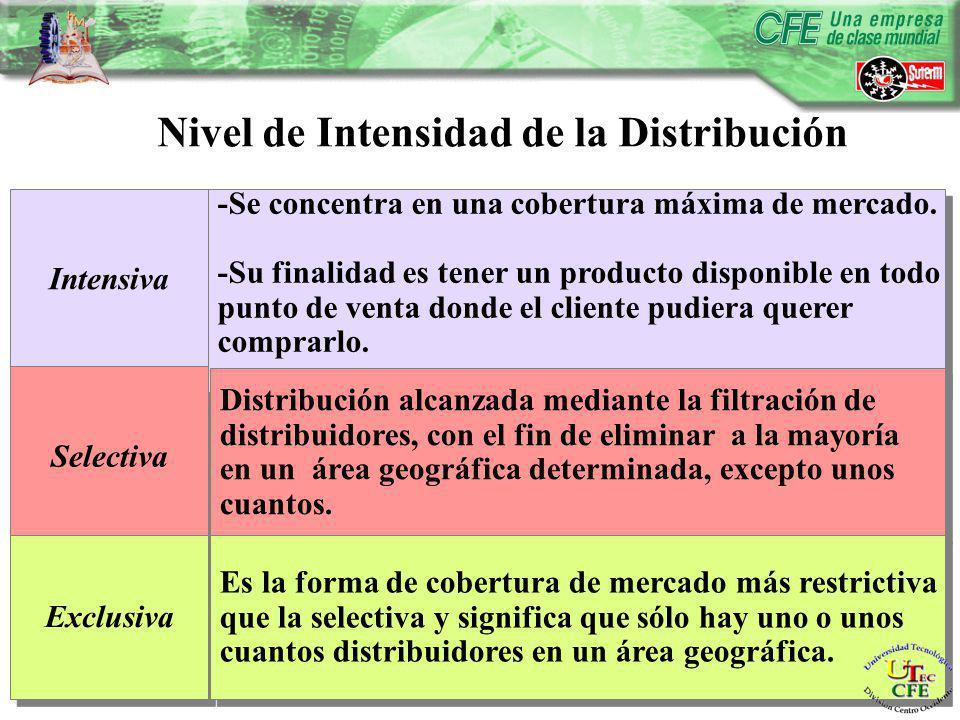 Nivel de Intensidad de la Distribución Intensiva Selectiva Exclusiva -Se concentra en una cobertura máxima de mercado.