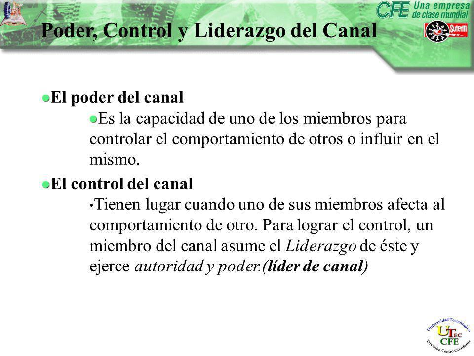 Poder, Control y Liderazgo del Canal El poder del canal Es la capacidad de uno de los miembros para controlar el comportamiento de otros o influir en el mismo.