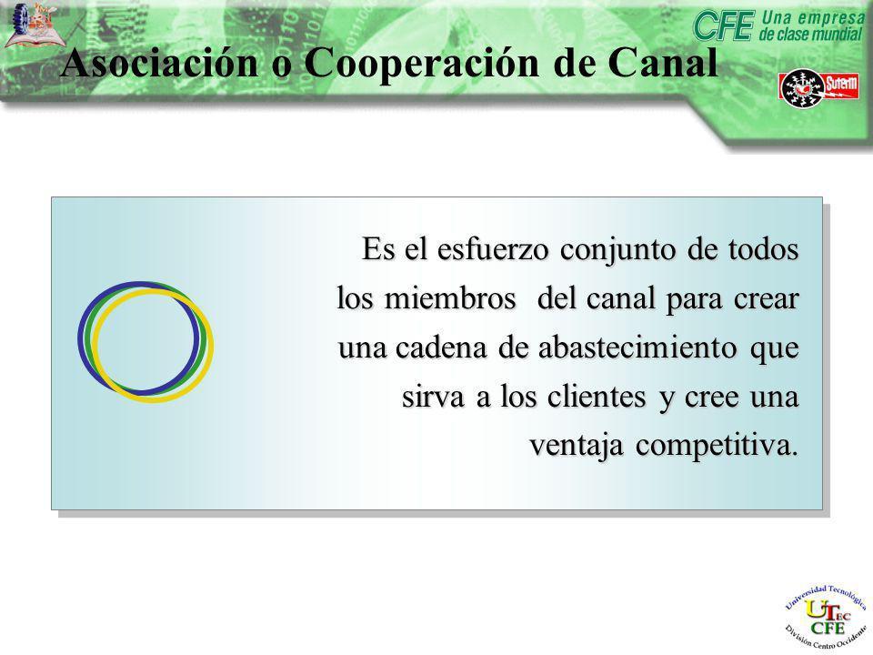 Asociación o Cooperación de Canal Es el esfuerzo conjunto de todos los miembros del canal para crear una cadena de abastecimiento que sirva a los clientes y cree una ventaja competitiva.