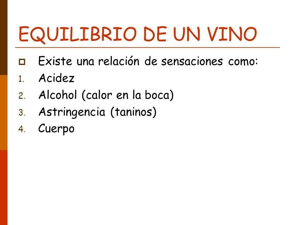 EQUILIBRIO DE UN VINO Existe una relación de sensaciones como: 1. Acidez 2. Alcohol (calor en la boca) 3. Astringencia (taninos) 4. Cuerpo