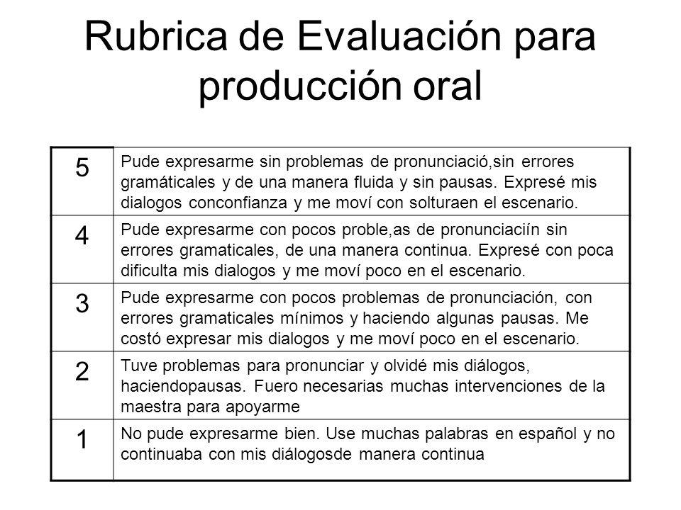 Rubrica de Evaluación para producción oral 5 Pude expresarme sin problemas de pronunciació,sin errores gramáticales y de una manera fluida y sin pausa