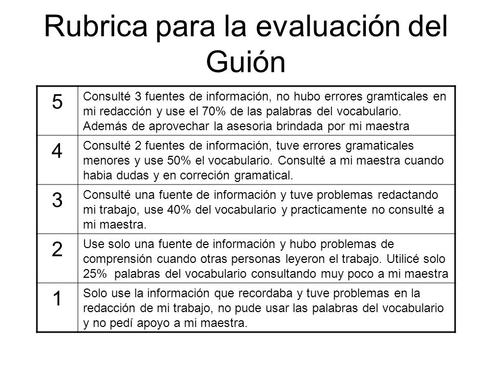 Rubrica para la evaluación del Guión 5 Consulté 3 fuentes de información, no hubo errores gramticales en mi redacción y use el 70% de las palabras del