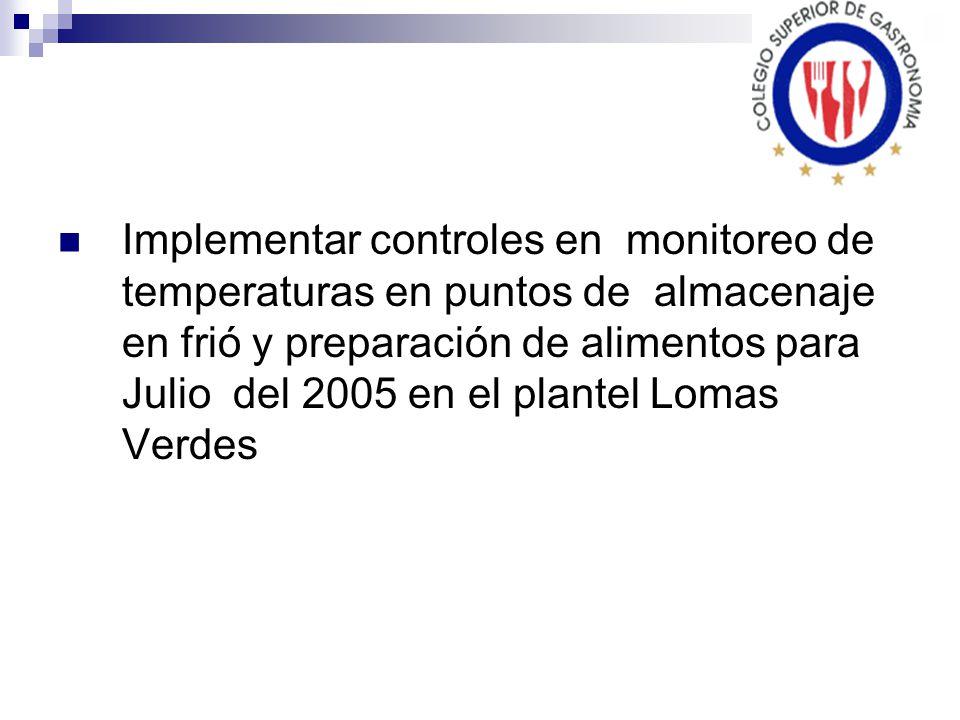 Implementar controles en monitoreo de temperaturas en puntos de almacenaje en frió y preparación de alimentos para Julio del 2005 en el plantel Lomas Verdes