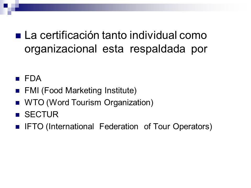Se ocupa como herramienta y base HACCP GMPs Normatividad Nacional