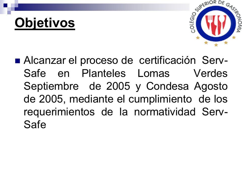 Objetivos Alcanzar el proceso de certificación Serv- Safe en Planteles Lomas Verdes Septiembre de 2005 y Condesa Agosto de 2005, mediante el cumplimiento de los requerimientos de la normatividad Serv- Safe