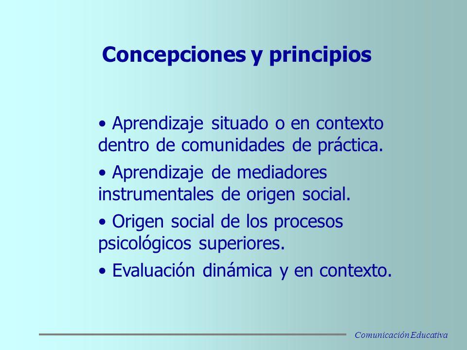Concepciones y principios Aprendizaje situado o en contexto dentro de comunidades de práctica.