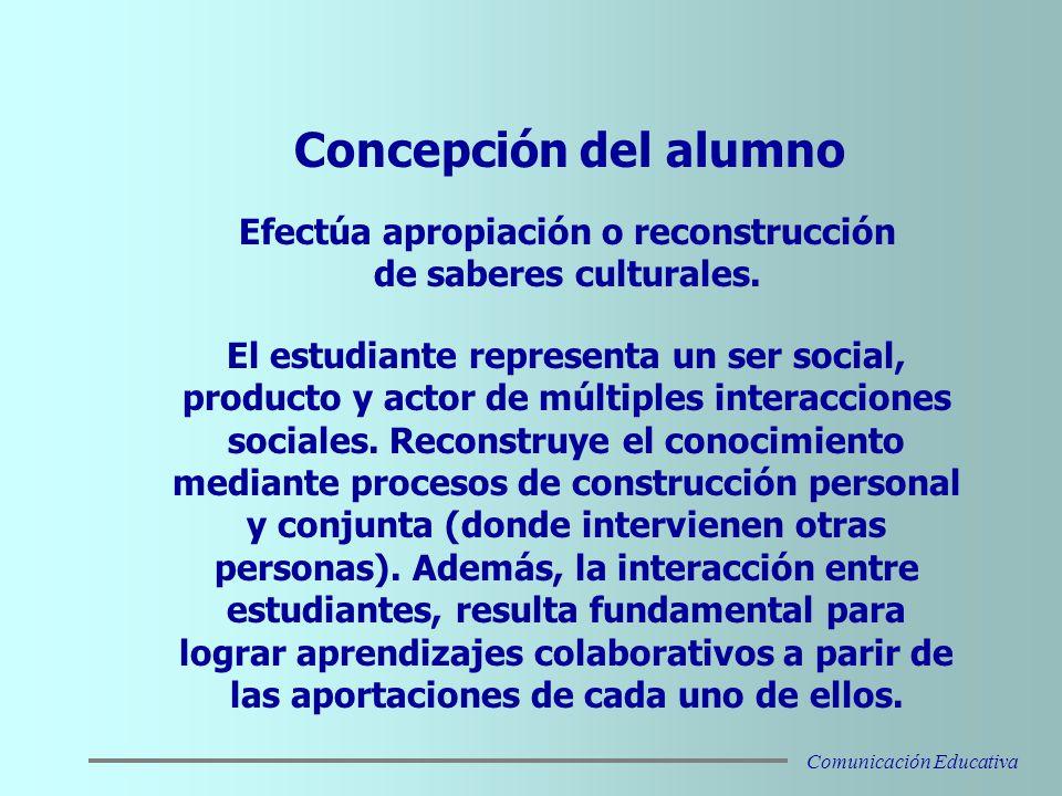 Concepción del alumno Efectúa apropiación o reconstrucción de saberes culturales.