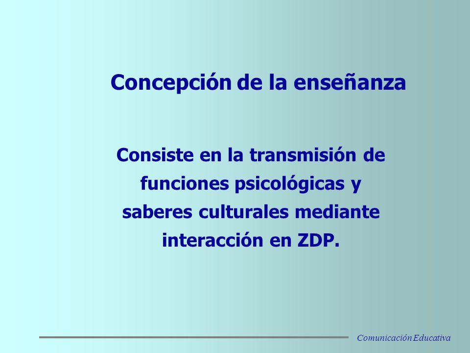 Concepción de la enseñanza Consiste en la transmisión de funciones psicológicas y saberes culturales mediante interacción en ZDP.