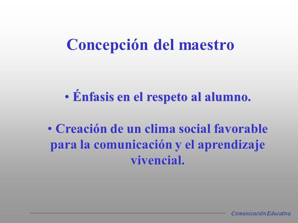 Énfasis en el respeto al alumno. Énfasis en el respeto al alumno. Creación de un clima social favorable para la comunicación y el aprendizaje vivencia