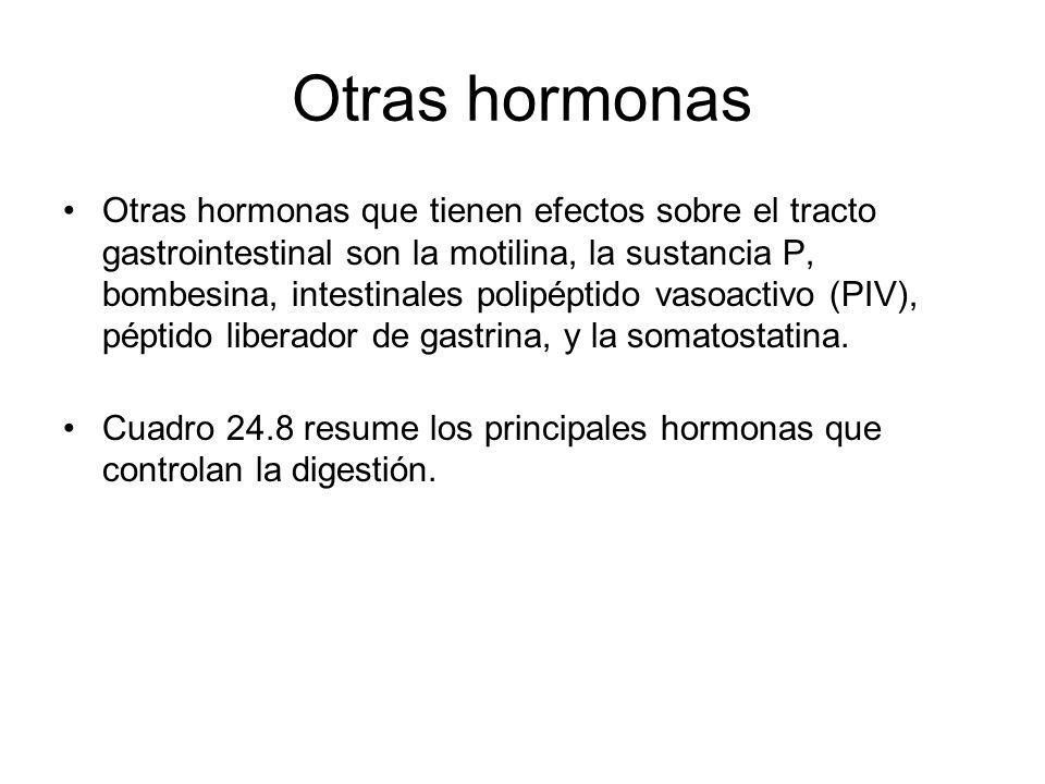 Otras hormonas Otras hormonas que tienen efectos sobre el tracto gastrointestinal son la motilina, la sustancia P, bombesina, intestinales polipéptido vasoactivo (PIV), péptido liberador de gastrina, y la somatostatina.