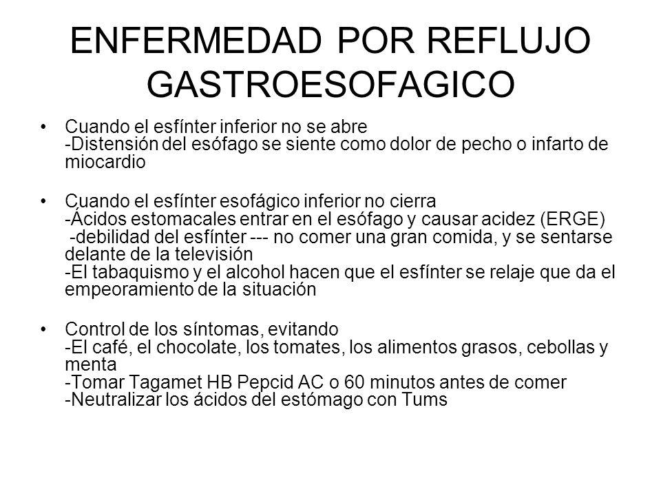 ENFERMEDAD POR REFLUJO GASTROESOFAGICO Cuando el esfínter inferior no se abre -Distensión del esófago se siente como dolor de pecho o infarto de miocardio Cuando el esfínter esofágico inferior no cierra -Ácidos estomacales entrar en el esófago y causar acidez (ERGE) -debilidad del esfínter --- no comer una gran comida, y se sentarse delante de la televisión -El tabaquismo y el alcohol hacen que el esfínter se relaje que da el empeoramiento de la situación Control de los síntomas, evitando -El café, el chocolate, los tomates, los alimentos grasos, cebollas y menta -Tomar Tagamet HB Pepcid AC o 60 minutos antes de comer -Neutralizar los ácidos del estómago con Tums