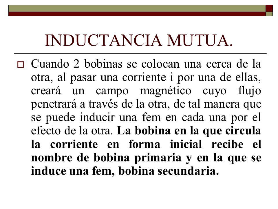 INDUCTANCIA MUTUA.