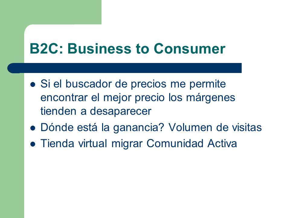 B2C: Business to Consumer Si el buscador de precios me permite encontrar el mejor precio los márgenes tienden a desaparecer Dónde está la ganancia.