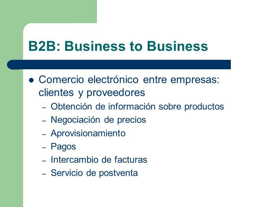 B2B: Business to Business Comercio electrónico entre empresas: clientes y proveedores – Obtención de información sobre productos – Negociación de precios – Aprovisionamiento – Pagos – Intercambio de facturas – Servicio de postventa
