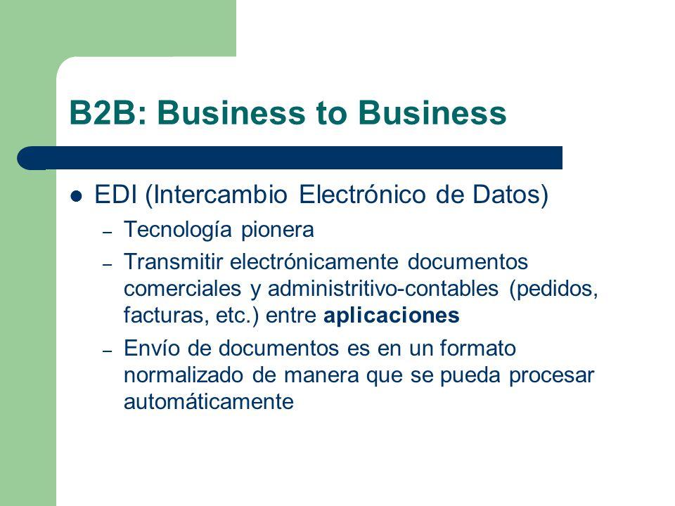 B2B: Business to Business EDI (Intercambio Electrónico de Datos) – Tecnología pionera – Transmitir electrónicamente documentos comerciales y administritivo-contables (pedidos, facturas, etc.) entre aplicaciones – Envío de documentos es en un formato normalizado de manera que se pueda procesar automáticamente