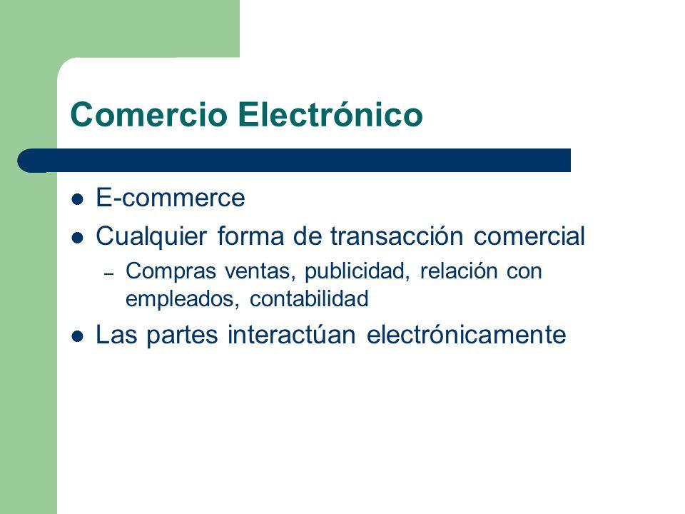 Comercio Electrónico E-commerce Cualquier forma de transacción comercial – Compras ventas, publicidad, relación con empleados, contabilidad Las partes interactúan electrónicamente