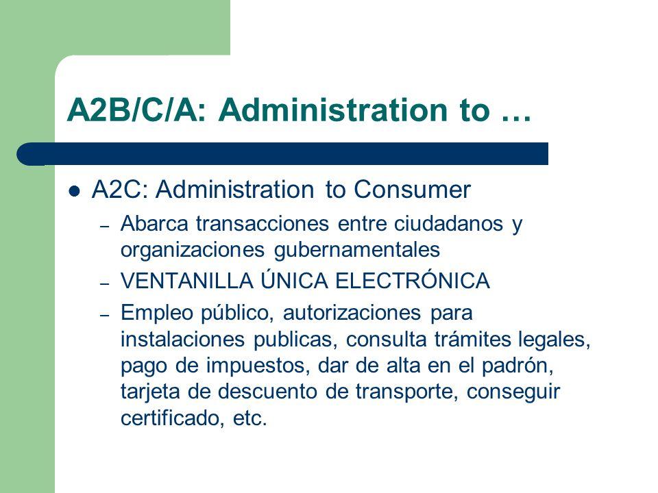 A2B/C/A: Administration to … A2C: Administration to Consumer – Abarca transacciones entre ciudadanos y organizaciones gubernamentales – VENTANILLA ÚNICA ELECTRÓNICA – Empleo público, autorizaciones para instalaciones publicas, consulta trámites legales, pago de impuestos, dar de alta en el padrón, tarjeta de descuento de transporte, conseguir certificado, etc.