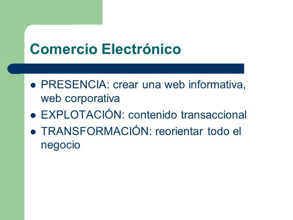 Comercio Electrónico PRESENCIA: crear una web informativa, web corporativa EXPLOTACIÓN: contenido transaccional TRANSFORMACIÓN: reorientar todo el negocio