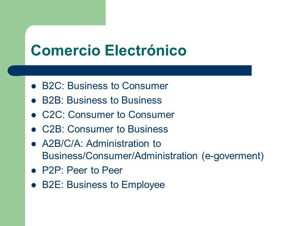 Comercio Electrónico B2C: Business to Consumer B2B: Business to Business C2C: Consumer to Consumer C2B: Consumer to Business A2B/C/A: Administration to Business/Consumer/Administration (e-goverment) P2P: Peer to Peer B2E: Business to Employee