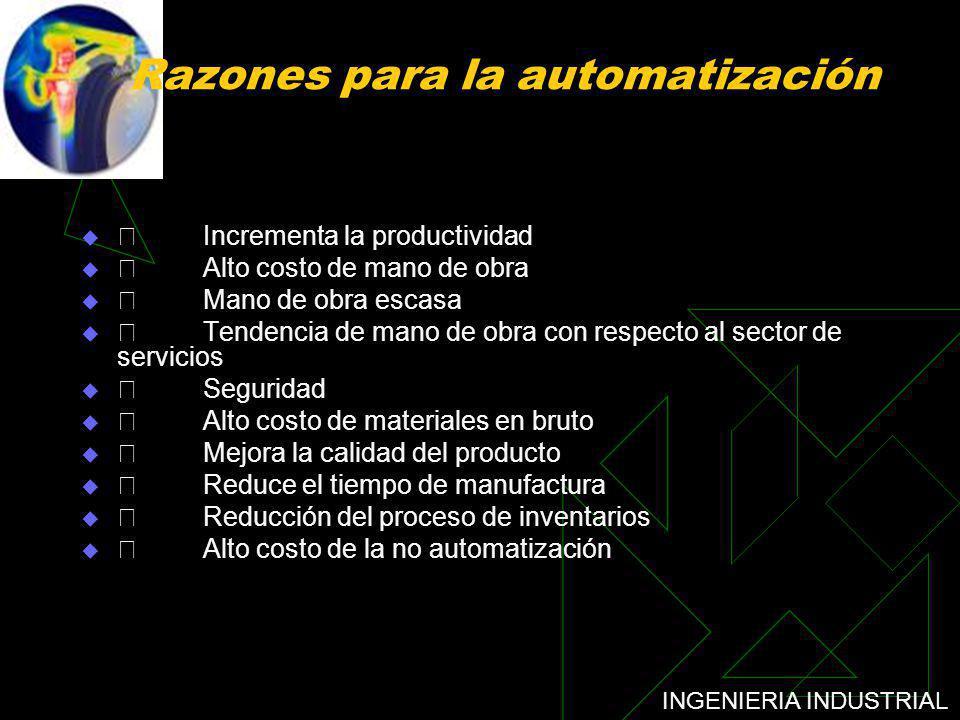 INGENIERIA INDUSTRIAL Razones para la automatización Incrementa la productividad Alto costo de mano de obra Mano de obra escasa Tendencia de mano de o