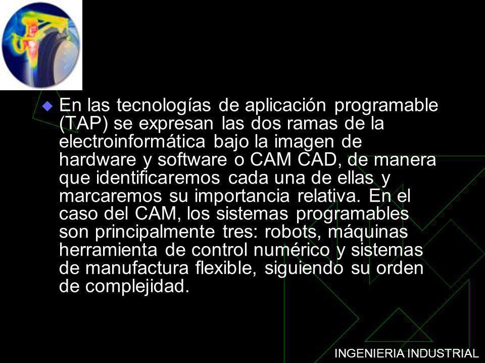 INGENIERIA INDUSTRIAL En las tecnologías de aplicación programable (TAP) se expresan las dos ramas de la electroinformática bajo la imagen de hardware