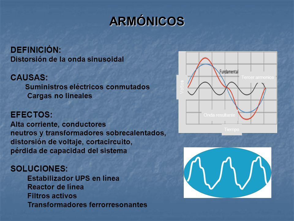 ARMÓNICOS DEFINICIÓN: Distorsión de la onda sinusoidal CAUSAS: Suministros eléctricos conmutados Cargas no lineales EFECTOS: Alta corriente, conductores neutros y transformadores sobrecalentados, distorsión de voltaje, cortacircuito, pérdida de capacidad del sistema SOLUCIONES: Estabilizador UPS en línea Reactor de línea Filtros activos Transformadores ferrorresonantes Voltios Onda resultante Tercer armonico Tiempo