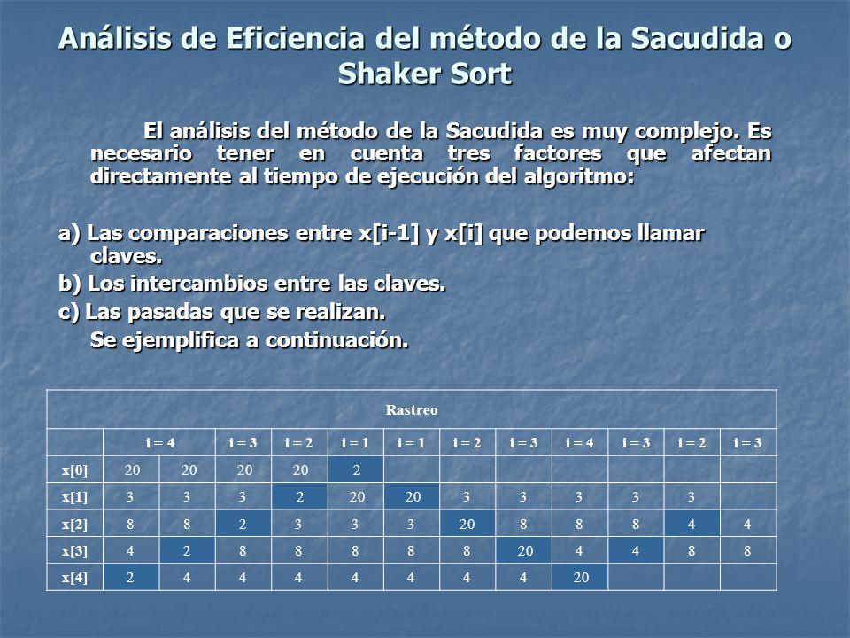 Análisis de Eficiencia del método de la Sacudida o Shaker Sort El análisis del método de la Sacudida es muy complejo. Es necesario tener en cuenta tre