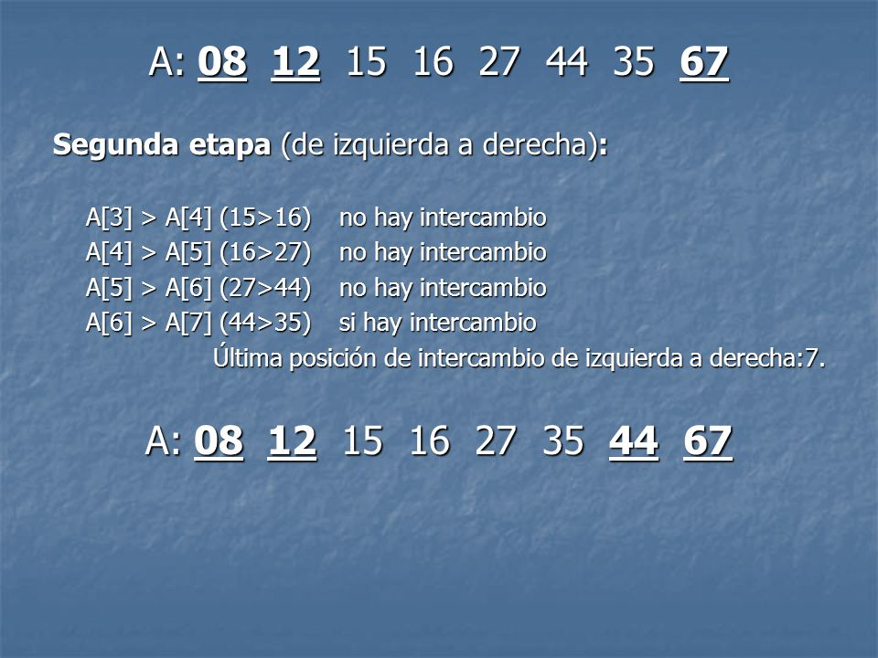 A: 08 12 15 16 27 44 35 67 Segunda etapa (de izquierda a derecha): A[3] > A[4] (15>16) no hay intercambio A[4] > A[5] (16>27) no hay intercambio A[5]
