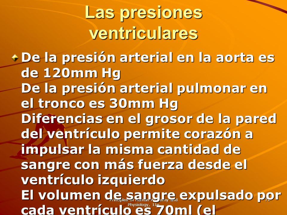 Principles of Human Anatomy and Physiology, 11e 71 Las presiones ventriculares De la presión arterial en la aorta es de 120mm Hg De la presión arteria